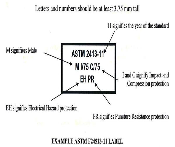 ASTM 2413